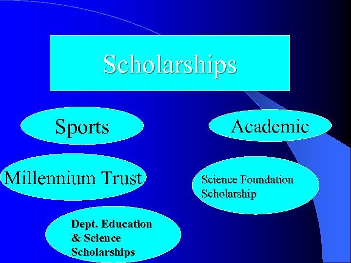 Scholarships Sports Millennium Trust Dept. Education & Science Scholarships Academic Science Foundation Scholarship