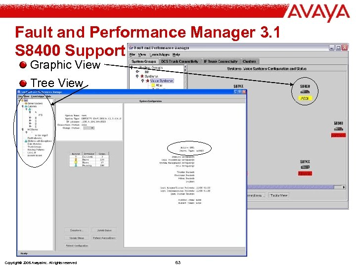 Fault and Performance Manager 3. 1 S 8400 Support Graphic View Tree View Copyright©