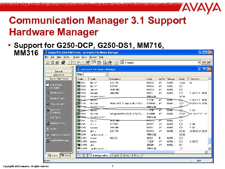 Communication Manager 3. 1 Support Hardware Manager • Support for G 250 -DCP, G