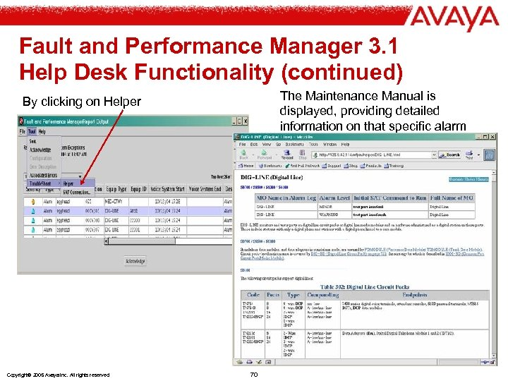 Fault and Performance Manager 3. 1 Help Desk Functionality (continued) The Maintenance Manual is
