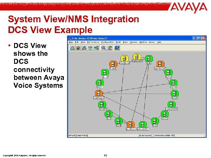 System View/NMS Integration DCS View Example • DCS View shows the DCS connectivity between