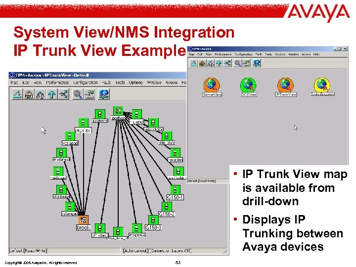 System View/NMS Integration IP Trunk View Example • IP Trunk View map is available
