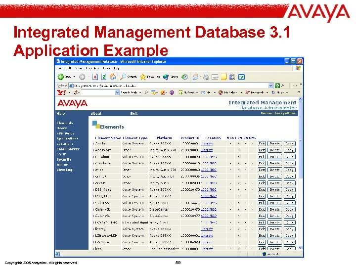Integrated Management Database 3. 1 Application Example Copyright© 2005 Avaya Inc. All rights reserved
