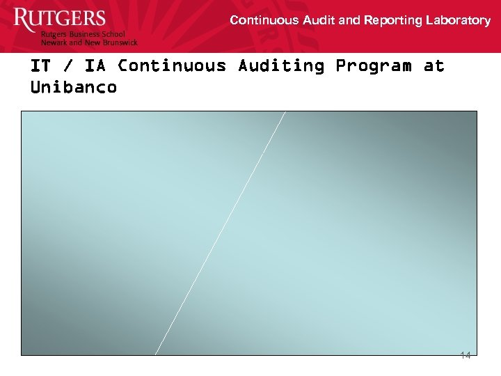Continuous Audit and Reporting Laboratory IT / IA Continuous Auditing Program at Unibanco 14