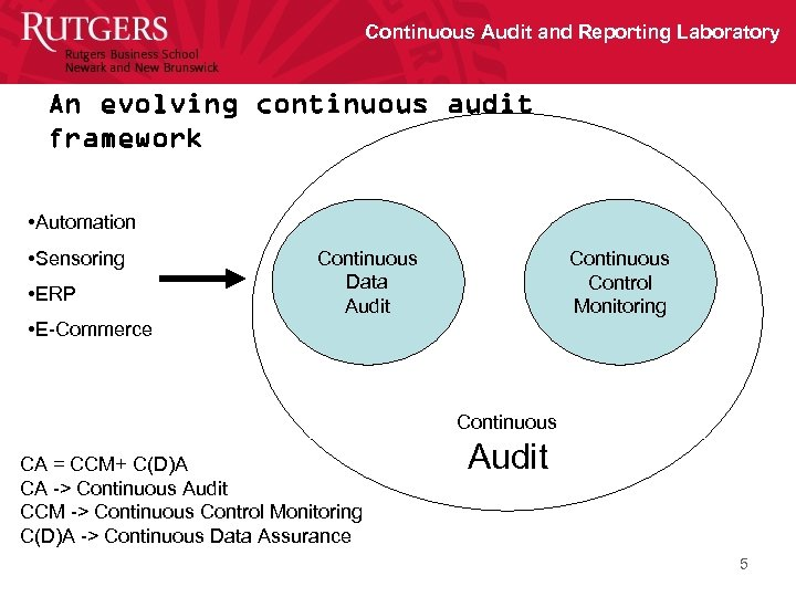 Continuous Audit and Reporting Laboratory An evolving continuous audit framework • Automation • Sensoring