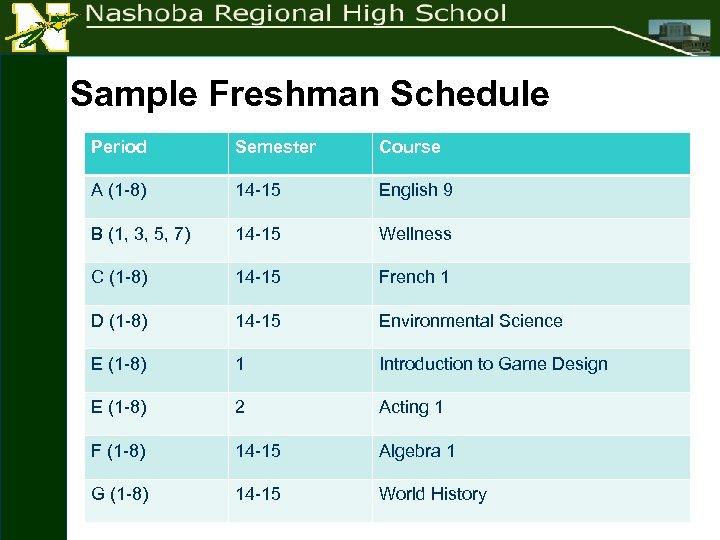 Sample Freshman Schedule Period Semester Course A (1 -8) 14 -15 English 9 B