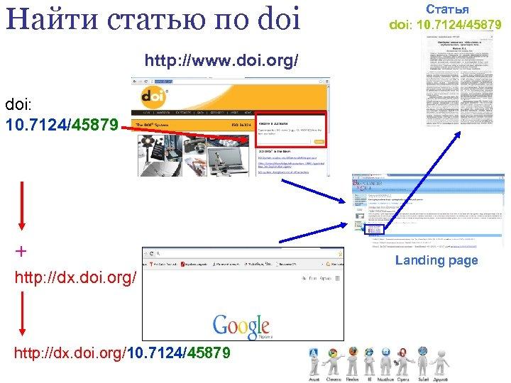 Найти статью по doi Статья doi: 10. 7124/45879 http: //www. doi. org/ doi: 10.
