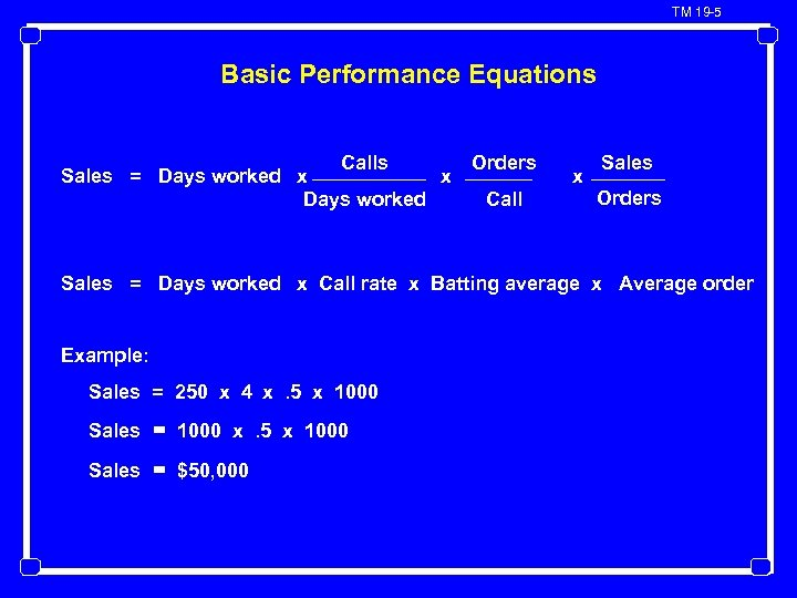 TM 19 -5 Basic Performance Equations Calls Sales = Days worked x x Days