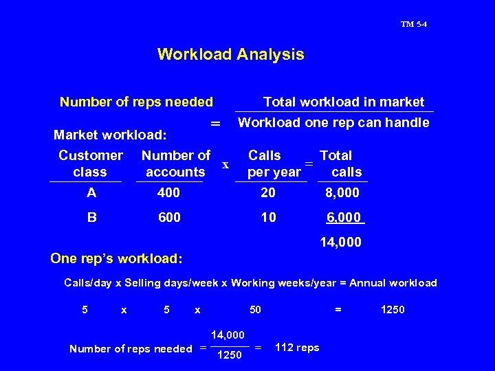TM 5 -4 Workload Analysis Number of reps needed = Market workload: Customer class