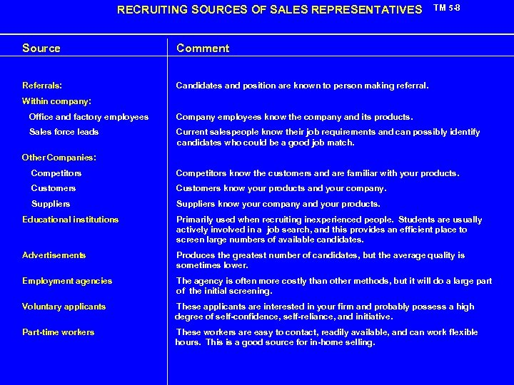 RECRUITING SOURCES OF SALES REPRESENTATIVES Source Comment Referrals: TM 5 -8 Candidates and position