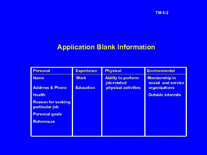 TM 6 -2 Application Blank Information Personal Experience Physical Environmental Name Work Address &