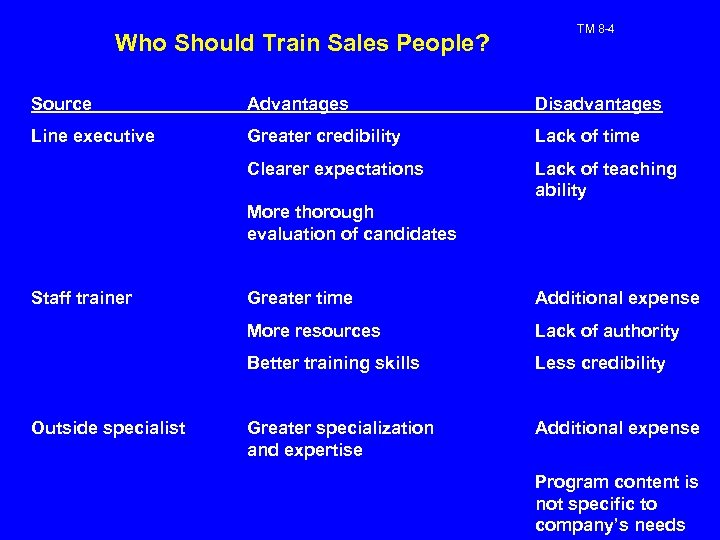 Who Should Train Sales People? TM 8 -4 Source Advantages Disadvantages Line executive Greater