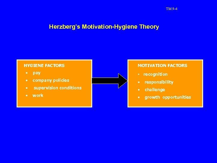 TM 9 -4 Herzberg's Motivation-Hygiene Theory HYGIENE FACTORS MOTIVATION FACTORS • pay • recognition