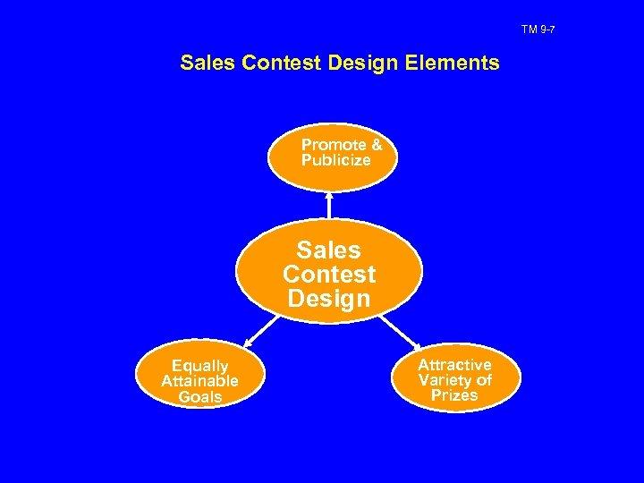 TM 9 -7 Sales Contest Design Elements Promote & Publicize Sales Contest Design Equally