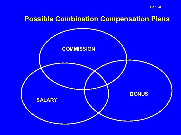 TM 10 -6 Possible Combination Compensation Plans COMMISSION BONUS SALARY