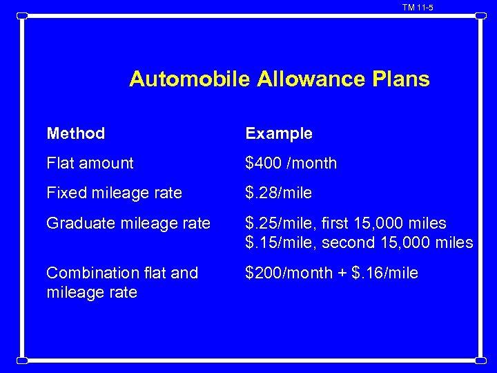 TM 11 -5 Automobile Allowance Plans Method Example Flat amount $400 /month Fixed mileage