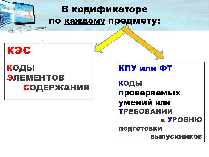 В кодификаторе по каждому предмету: КЭС КОДЫ ЭЛЕМЕНТОВ СОДЕРЖАНИЯ КПУ или ФТ КОДЫ проверяемых