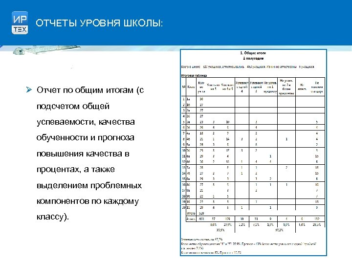 ОТЧЕТЫ УРОВНЯ ШКОЛЫ: Ø Отчет по общим итогам (с подсчетом общей успеваемости, качества обученности