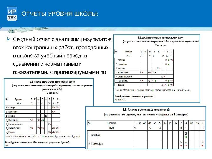 ОТЧЕТЫ УРОВНЯ ШКОЛЫ: Ø Сводный отчет с анализом результатов всех контрольных работ, проведенных в
