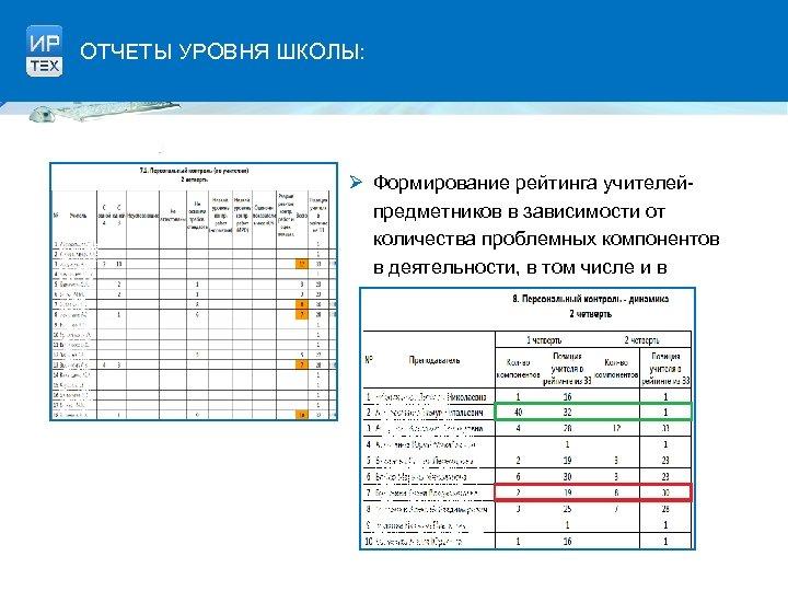 ОТЧЕТЫ УРОВНЯ ШКОЛЫ: Ø Формирование рейтинга учителейпредметников в зависимости от количества проблемных компонентов в