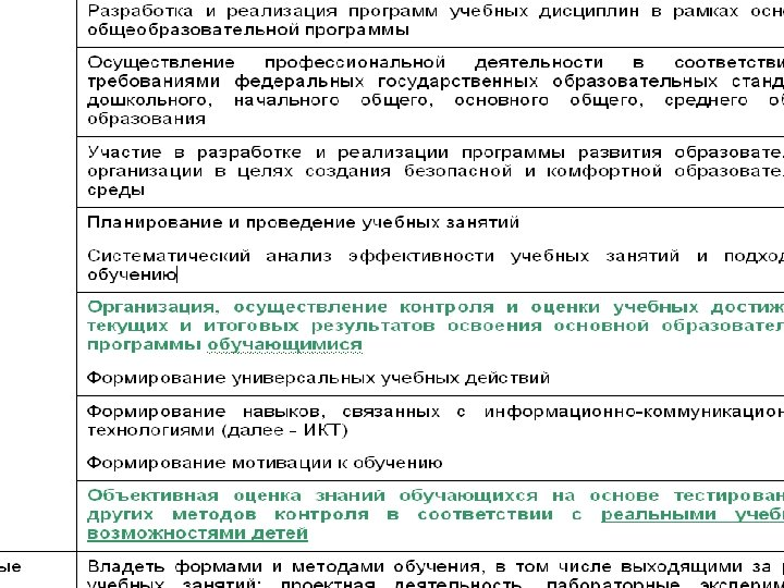 Федеральный закон «Об образовании в Российской Федерации» В соответствии со ст. 2. 273 -ФЗ
