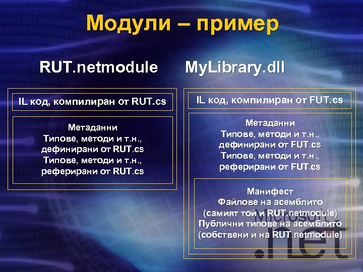 Модули – пример RUT. netmodule My. Library. dll IL код, компилиран от RUT. cs