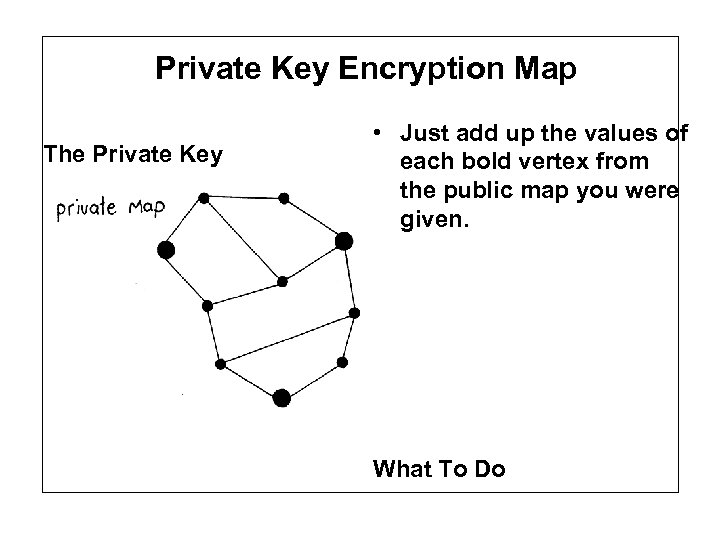 Private Key Encryption Map The Private Key • Just add up the values of
