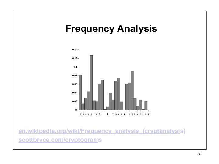 Frequency Analysis en. wikipedia. org/wiki/Frequency_analysis_(cryptanalysis) scottbryce. com/cryptograms 8
