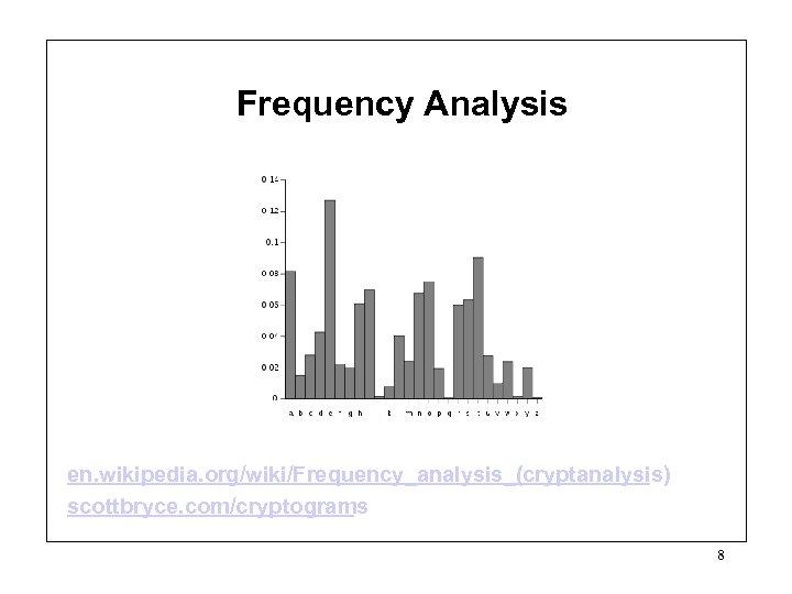 Frequency Analysis en. wikipedia. org/wiki/Frequency_analysis_(cryptanalysis) scottbryce. com/cryptograms 8