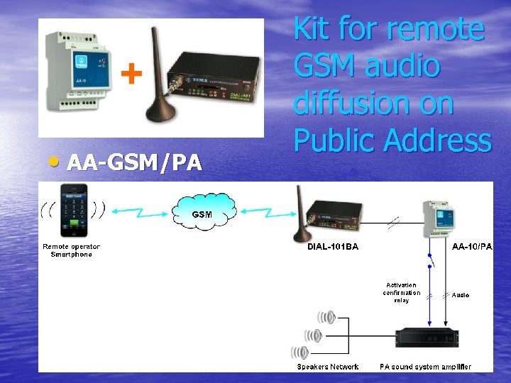 • AA-GSM/PA Kit for remote GSM audio diffusion on Public Address