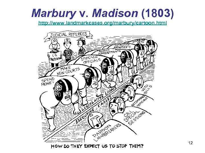 Marbury v. Madison (1803) http: //www. landmarkcases. org/marbury/cartoon. html 12
