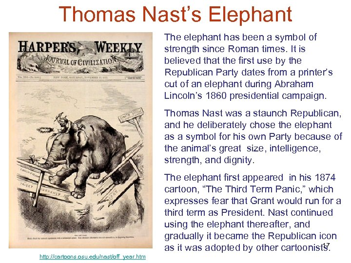Thomas Nast's Elephant The elephant has been a symbol of strength since Roman times.