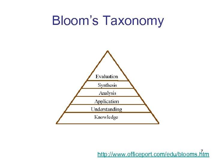 Bloom's Taxonomy 7 http: //www. officeport. com/edu/blooms. htm