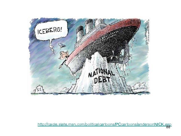 http: //cagle. slate. msn. com/politicalcartoons/PCcartoons/anderson. NICK. asp 88