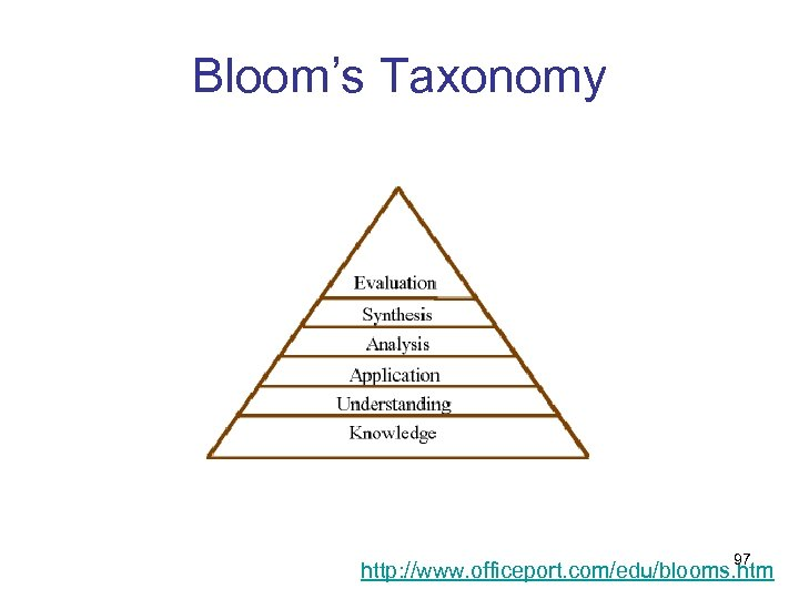 Bloom's Taxonomy 97 http: //www. officeport. com/edu/blooms. htm