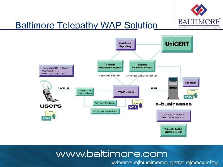 Baltimore Telepathy WAP Solution