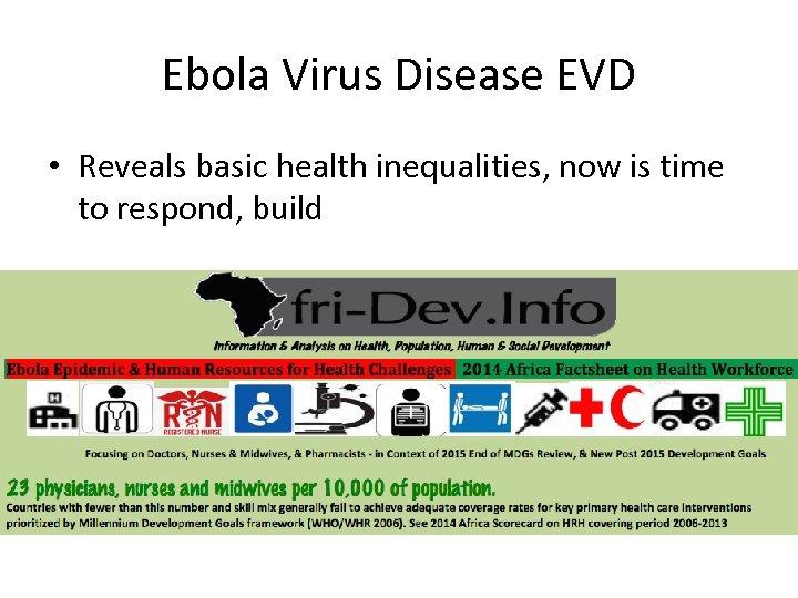 Ebola Virus Disease EVD • Reveals basic health inequalities, now is time to respond,