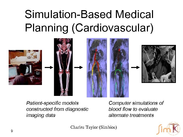 Simulation-Based Medical Planning (Cardiovascular) Patient-specific models constructed from diagnostic imaging data 9 Computer simulations