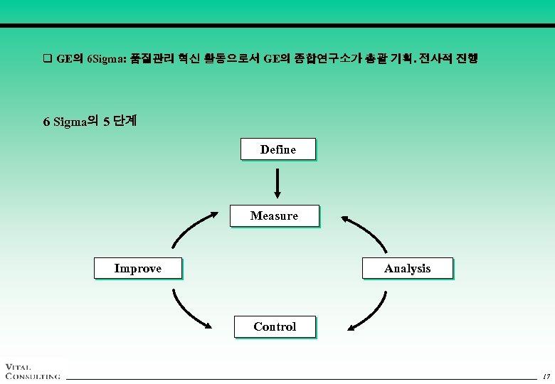 q GE의 6 Sigma: 품질관리 혁신 활동으로서 GE의 종합연구소가 총괄 기획. 전사적 진행 6