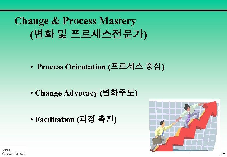 Change & Process Mastery (변화 및 프로세스전문가) • Process Orientation (프로세스 중심) • Change