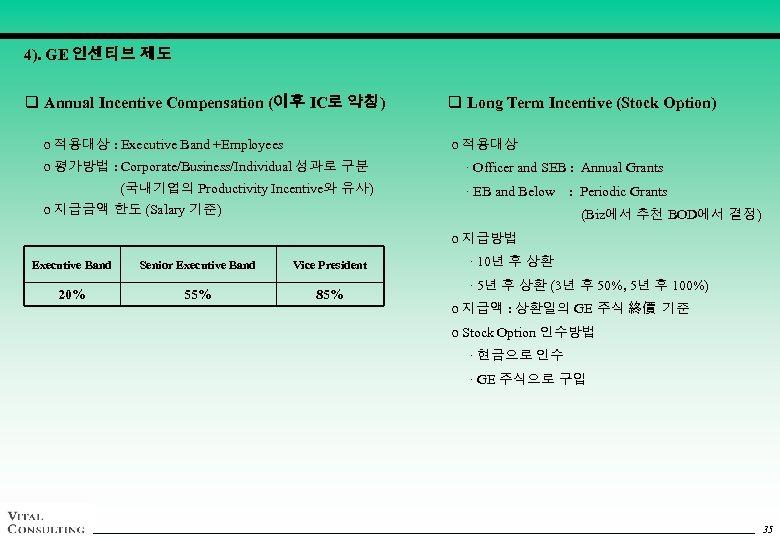 4). GE 인센티브 제도 q Annual Incentive Compensation (이후 IC로 약칭) q Long Term