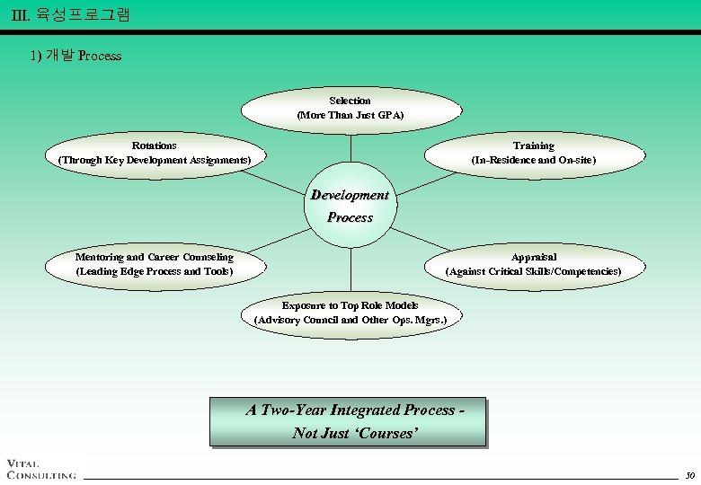 Ⅲ. 육성프로그램 1) 개발 Process Selection (More Than Just GPA) Rotations (Through Key Development