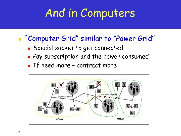 "And in Computers n ""Computer Grid"" similar to ""Power Grid"" n n n 6"