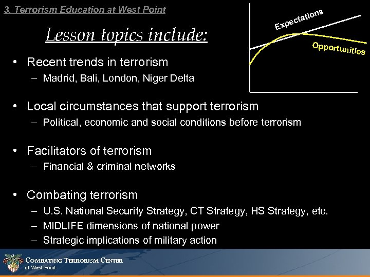 3. Terrorism Education at West Point Lesson topics include: s ion ctat e Exp