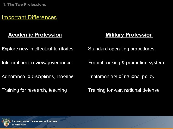 1. The Two Professions Important Differences Academic Profession Military Profession Explore new intellectual territories