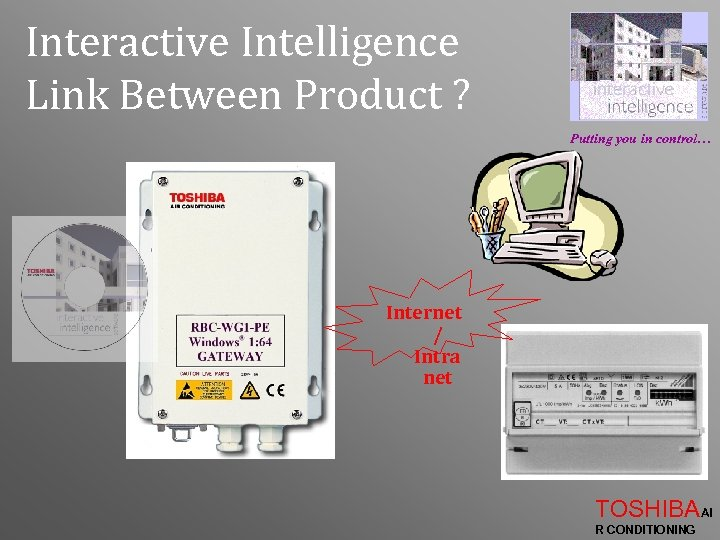 Interactive Intelligence Link Between Product ? Putting you in control… Internet / Intra net