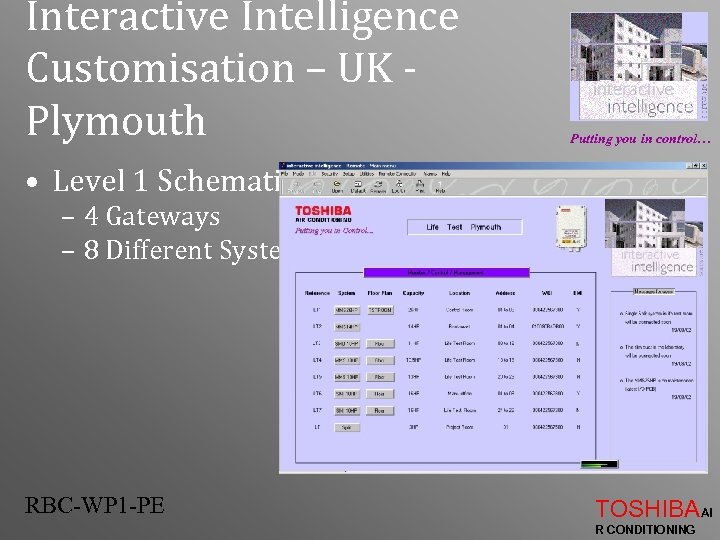 Interactive Intelligence Customisation – UK Plymouth Putting you in control… • Level 1 Schematic