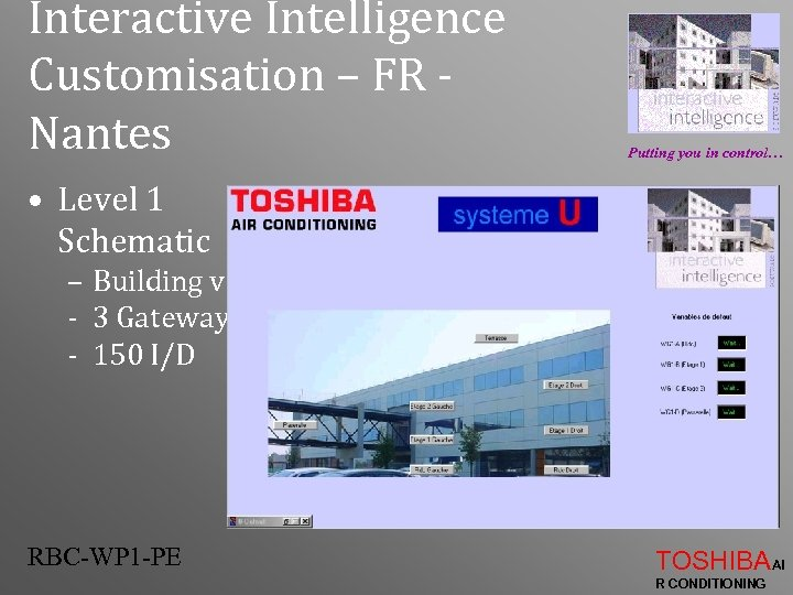 Interactive Intelligence Customisation – FR Nantes Putting you in control… • Level 1 Schematic