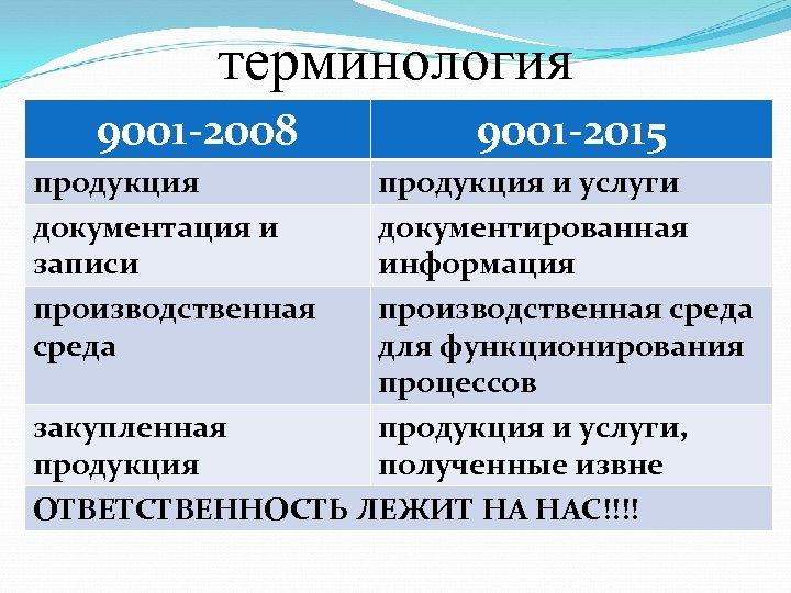 терминология 9001 -2008 продукция документация и записи производственная среда 9001 -2015 продукция и услуги