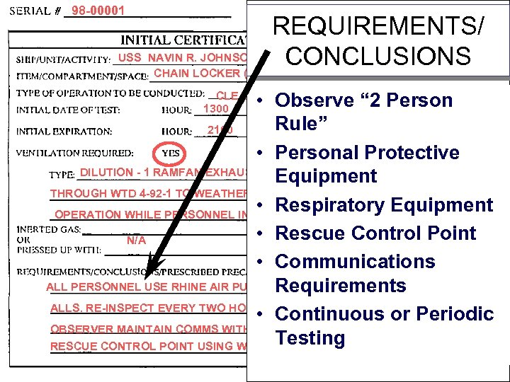 98 -00001 REQUIREMENTS/ USS NAVIN R. JOHNSON CONCLUSIONS CHAIN LOCKER (5 -84 -0 -Q)